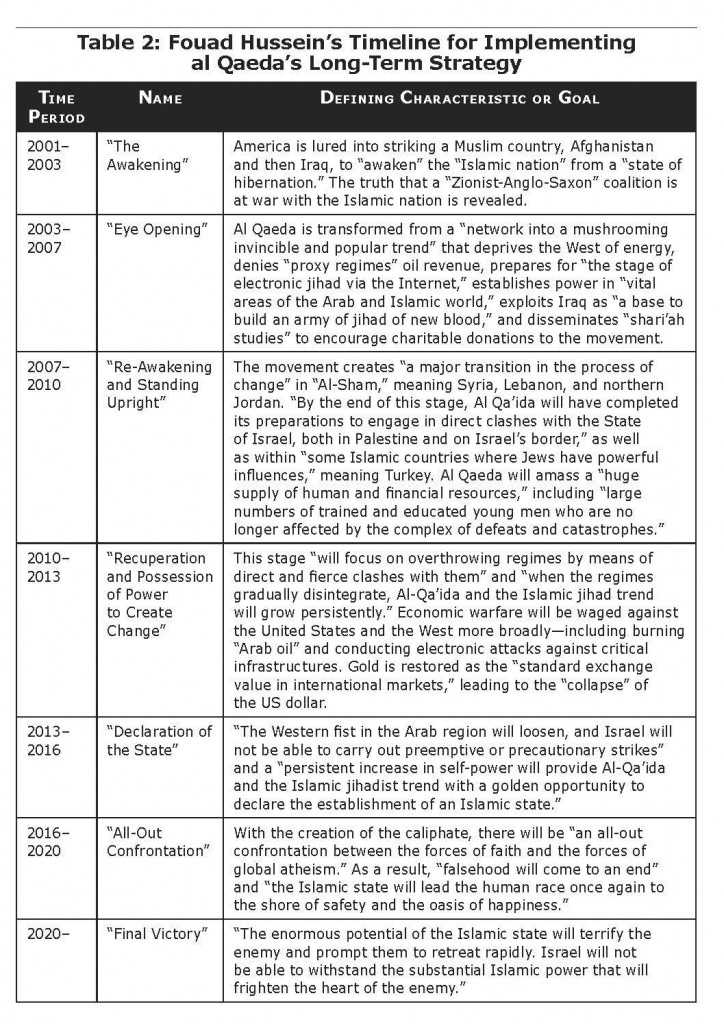 2008.02.23-The-Global-War-on-Terrorism[1]_Page_051